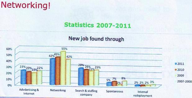 svájci statisztika - hogyan találnak új munkahelyet az emberek 2007-2011