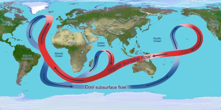 ocean-currents